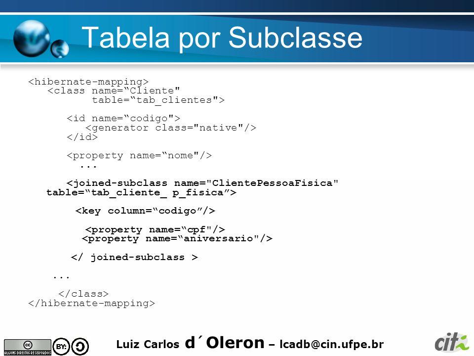 Tabela por Subclasse <hibernate-mapping>