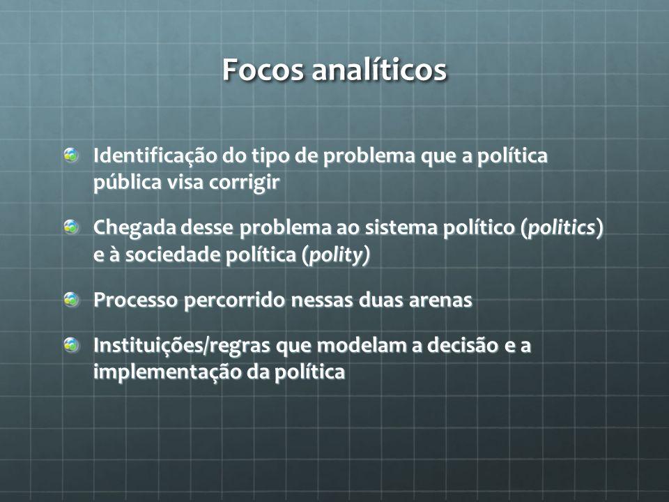 Focos analíticos Identificação do tipo de problema que a política pública visa corrigir.
