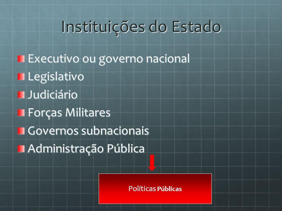 Instituições do Estado