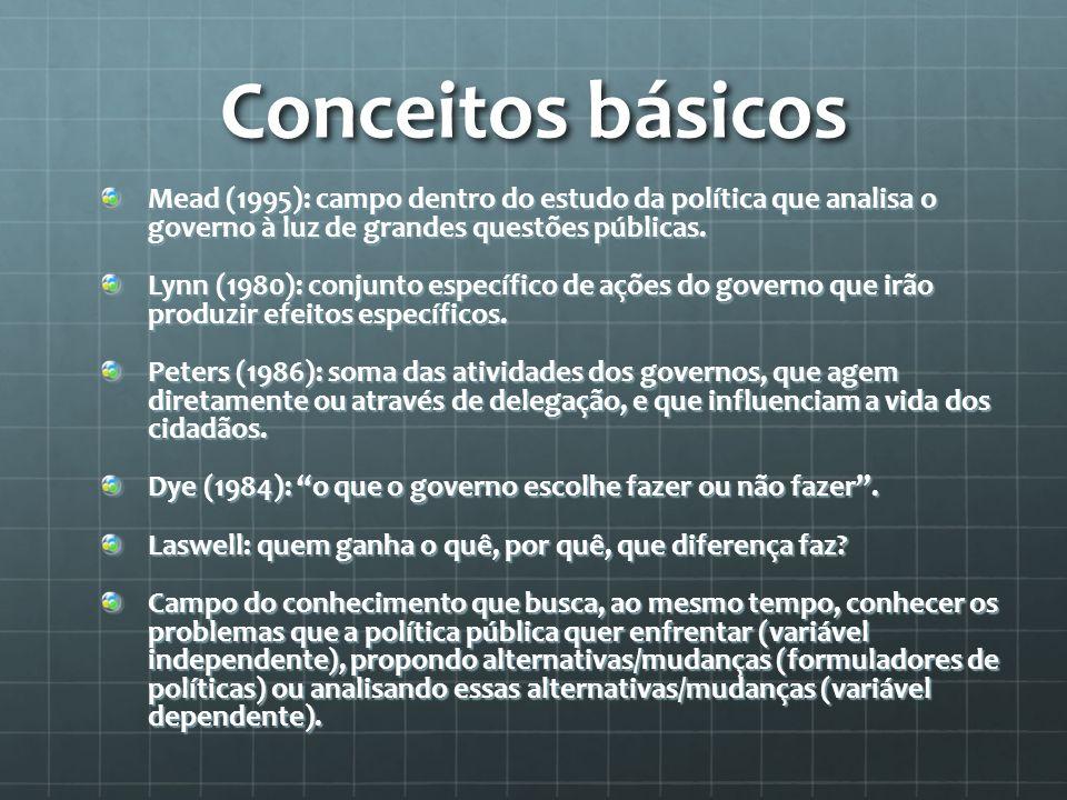 Conceitos básicosMead (1995): campo dentro do estudo da política que analisa o governo à luz de grandes questões públicas.