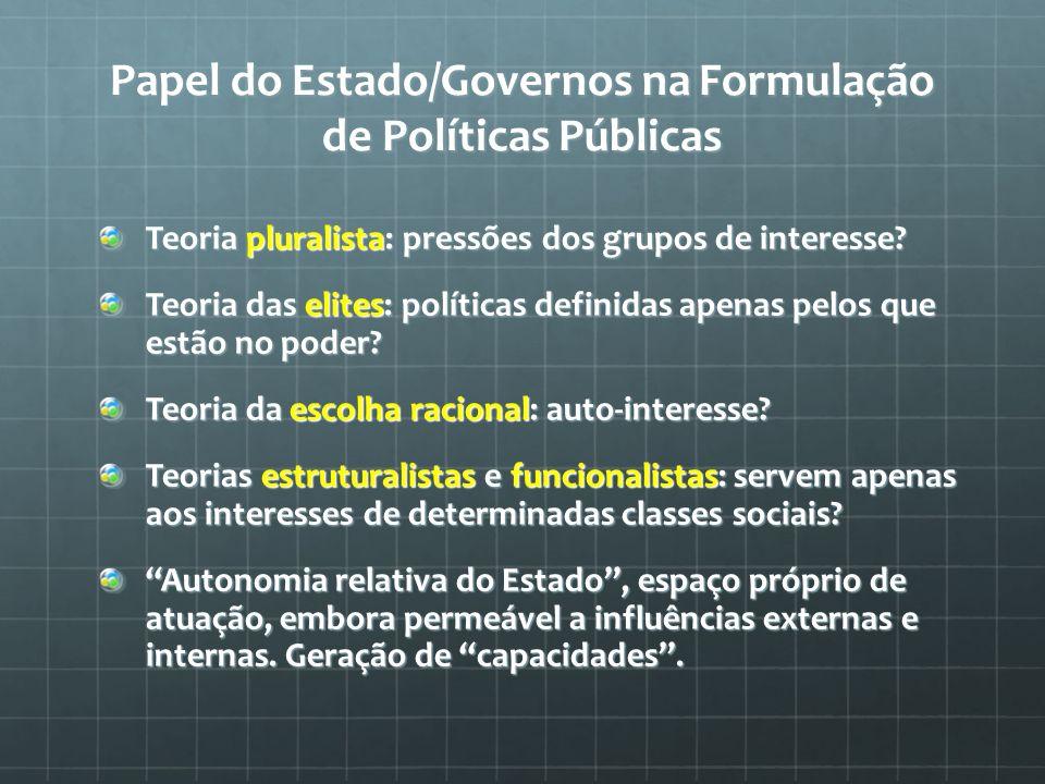 Papel do Estado/Governos na Formulação de Políticas Públicas