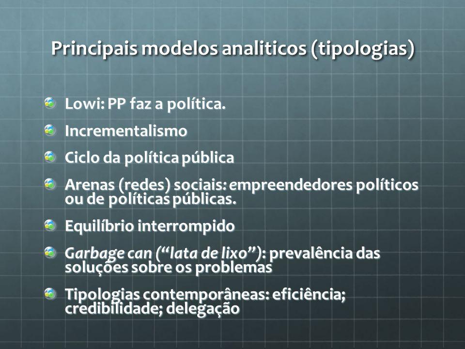 Principais modelos analiticos (tipologias)