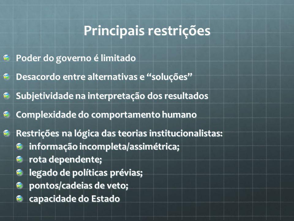 Principais restrições