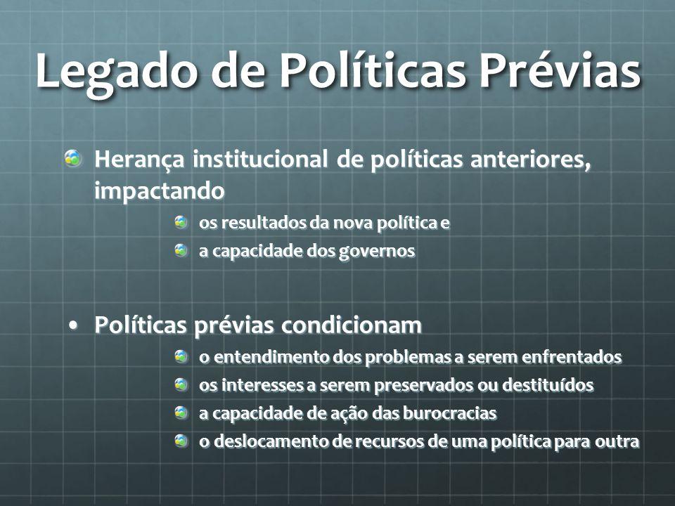 Legado de Políticas Prévias