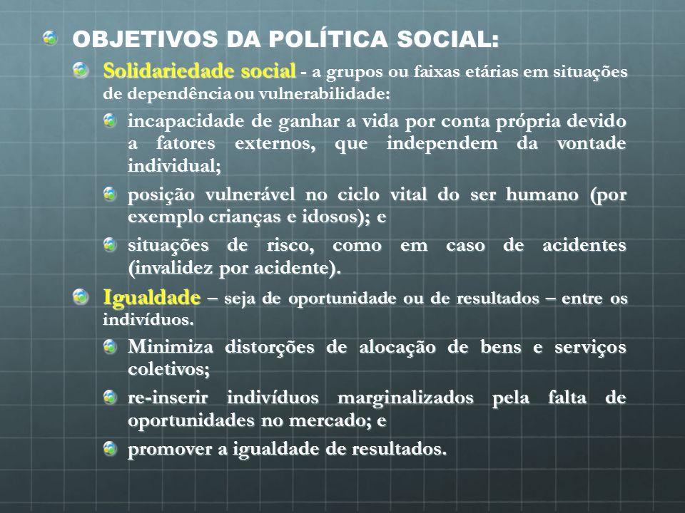OBJETIVOS DA POLÍTICA SOCIAL: