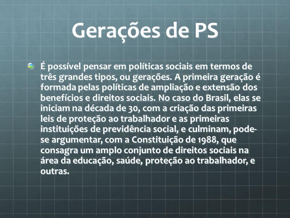 Gerações de PS