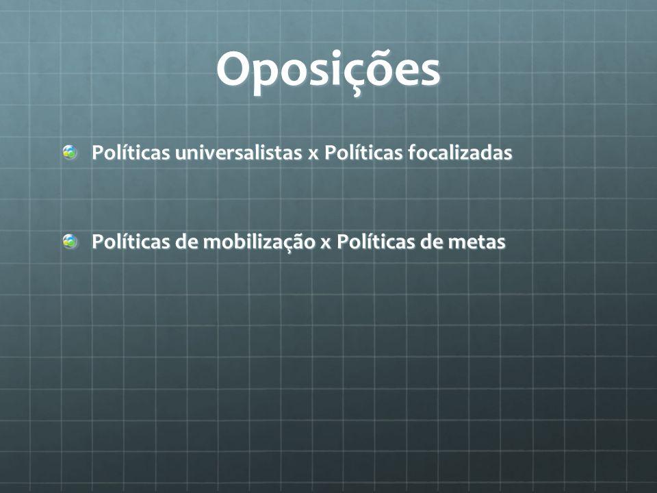 Oposições Políticas universalistas x Políticas focalizadas