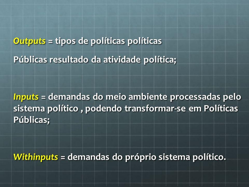Outputs = tipos de políticas políticas