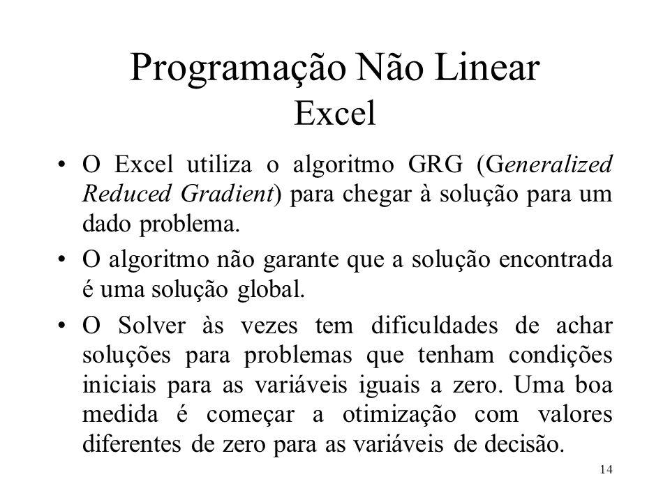 Programação Não Linear Excel