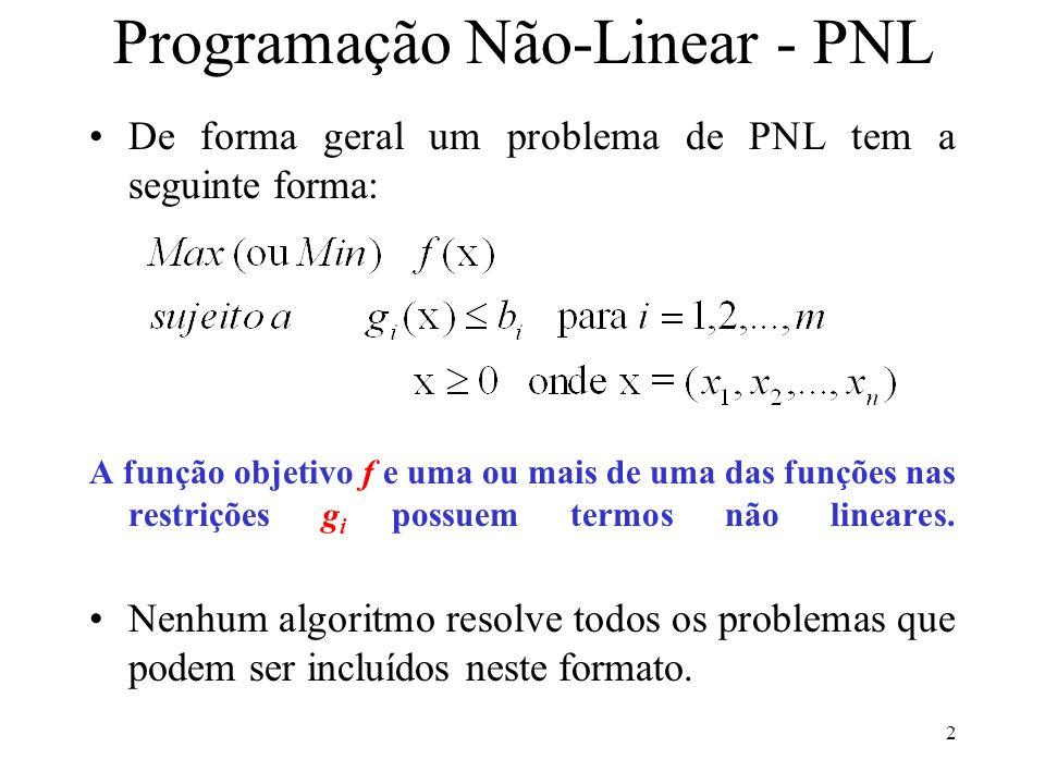 Programação Não-Linear - PNL