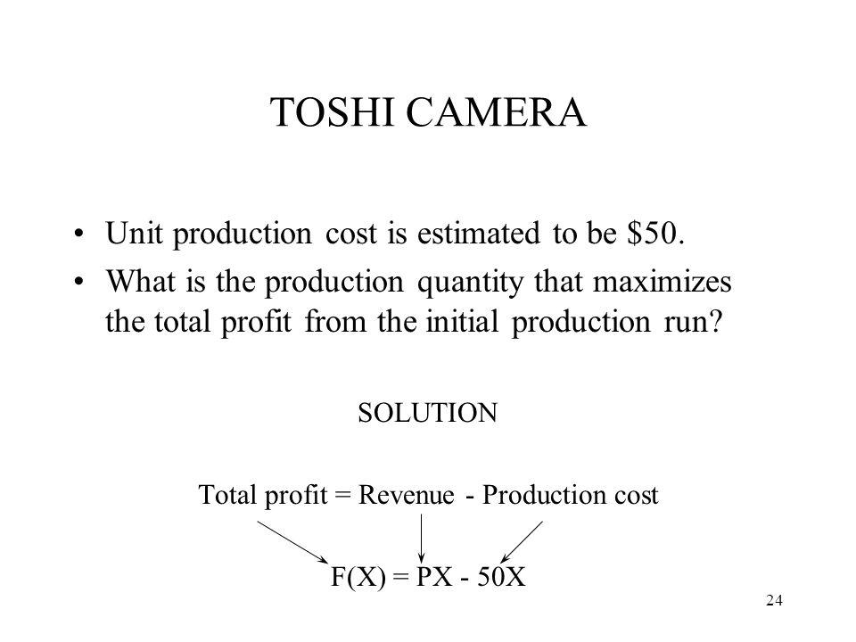 Total profit = Revenue - Production cost