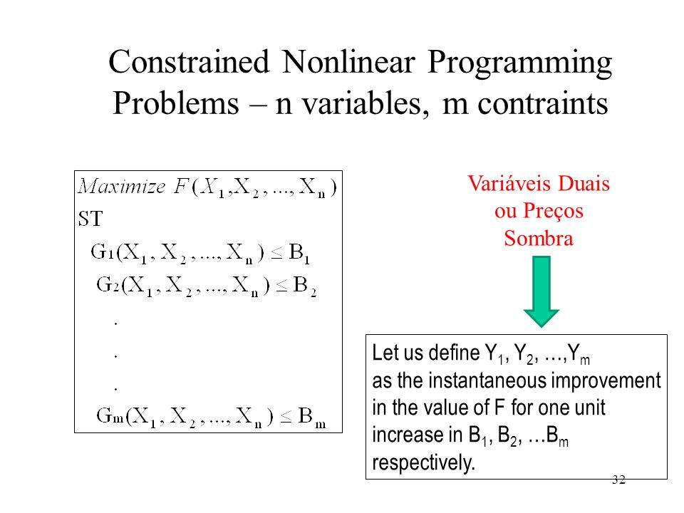 Constrained Nonlinear Programming Problems – n variables, m contraints