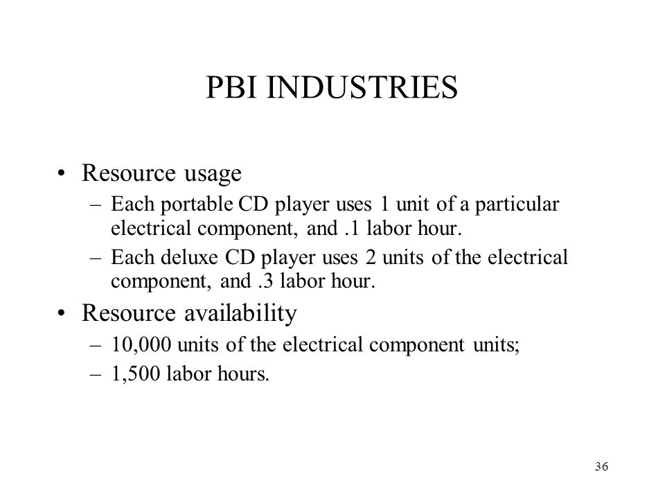 PBI INDUSTRIES Resource usage Resource availability