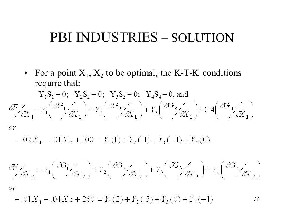 PBI INDUSTRIES – SOLUTION