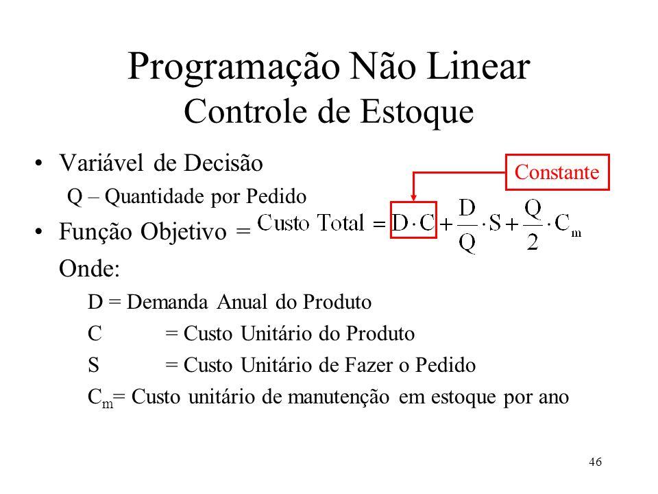 Programação Não Linear Controle de Estoque