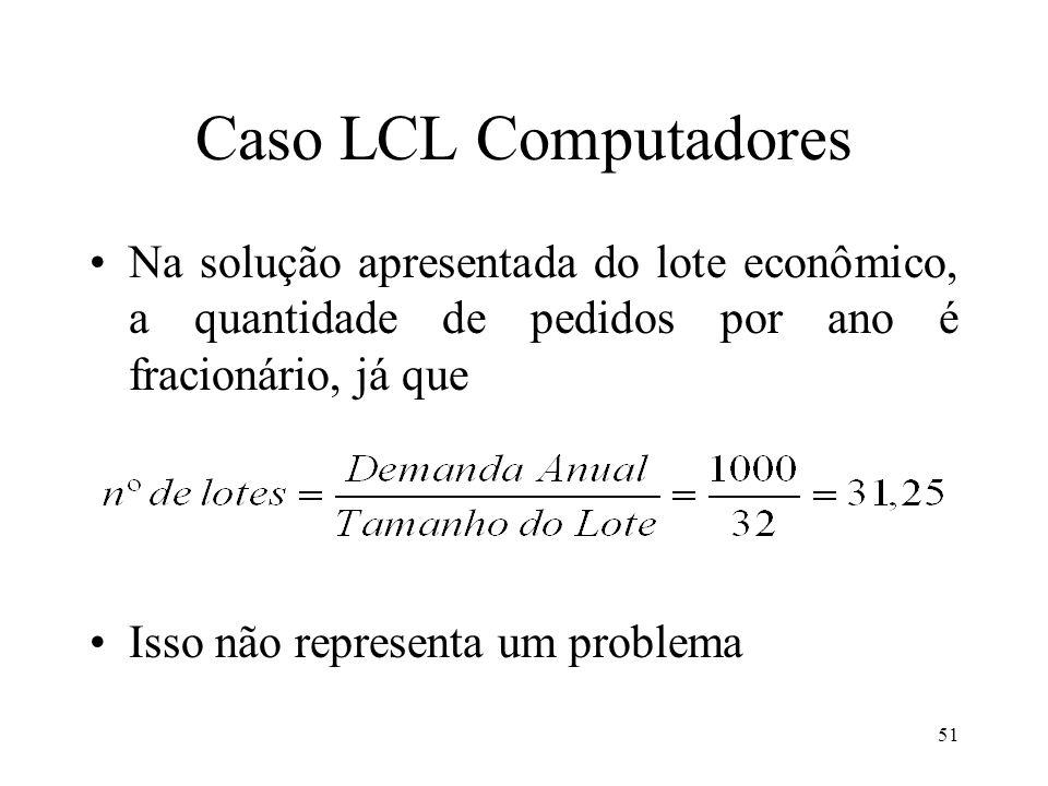 Caso LCL Computadores Na solução apresentada do lote econômico, a quantidade de pedidos por ano é fracionário, já que.