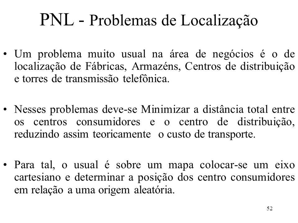 PNL - Problemas de Localização