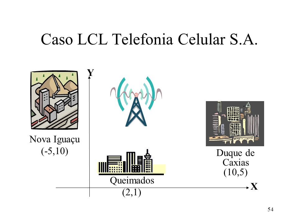 Caso LCL Telefonia Celular S.A.