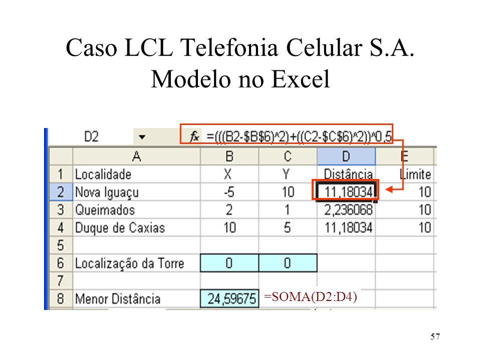 Caso LCL Telefonia Celular S.A. Modelo no Excel