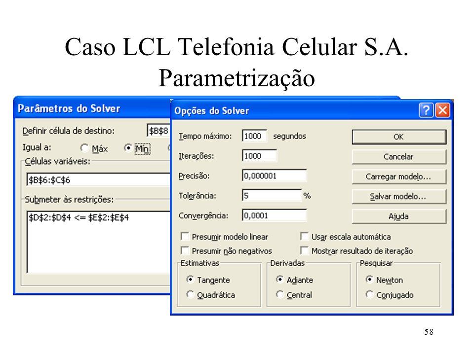 Caso LCL Telefonia Celular S.A. Parametrização