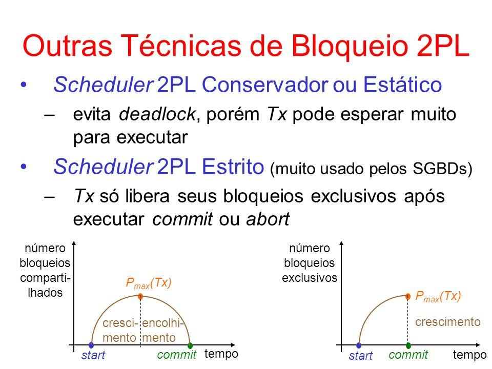 Outras Técnicas de Bloqueio 2PL