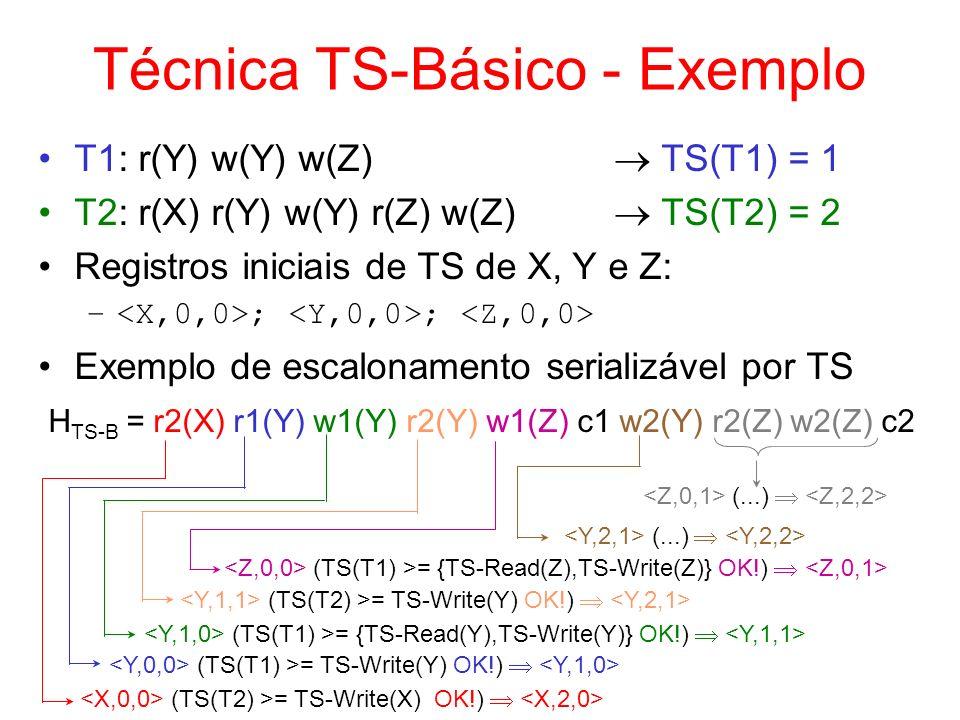 Técnica TS-Básico - Exemplo