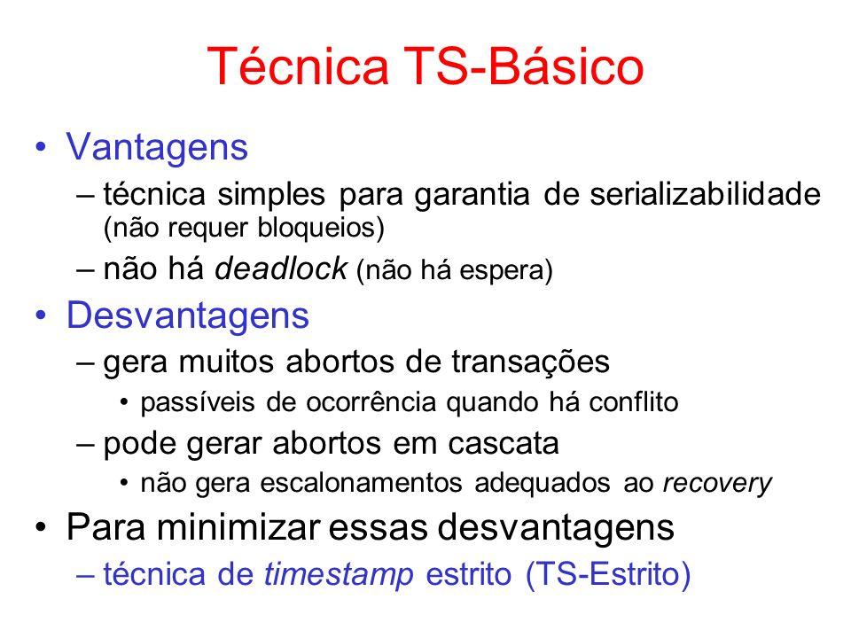 Técnica TS-Básico Vantagens Desvantagens