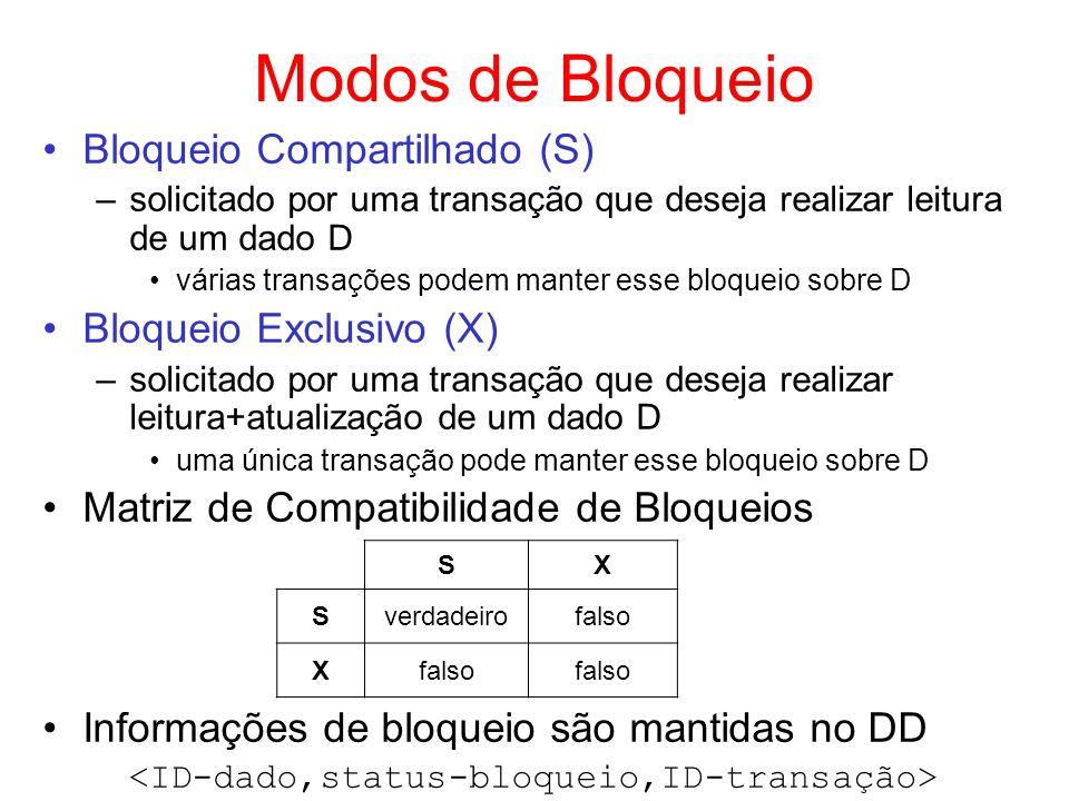 <ID-dado,status-bloqueio,ID-transação>