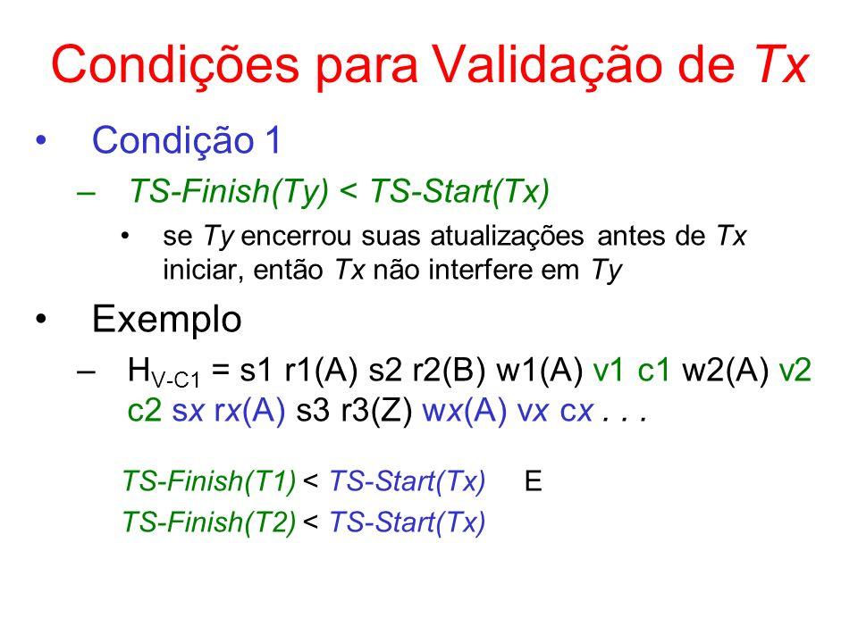 Condições para Validação de Tx