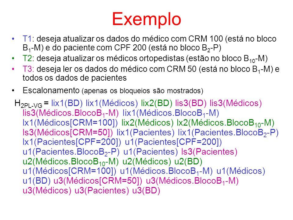 Exemplo T1: deseja atualizar os dados do médico com CRM 100 (está no bloco B1-M) e do paciente com CPF 200 (está no bloco B2-P)