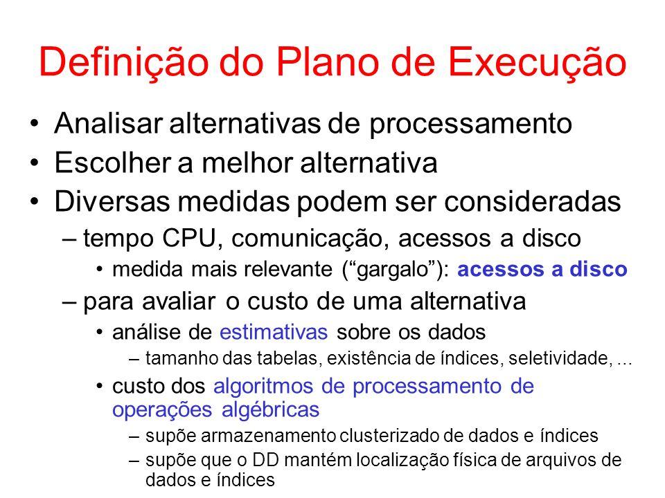 Definição do Plano de Execução