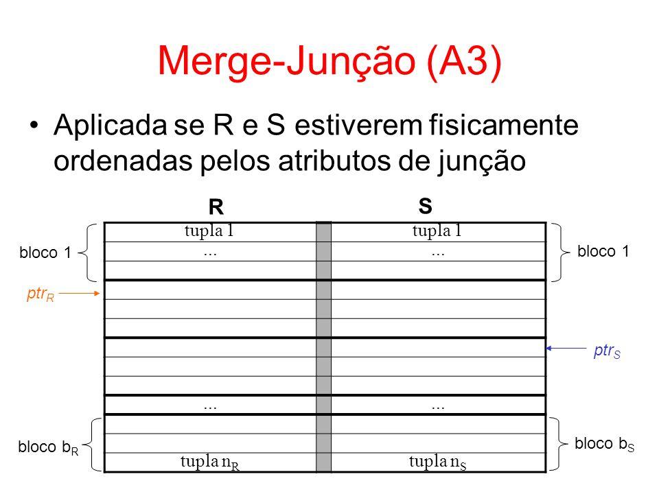 Merge-Junção (A3) Aplicada se R e S estiverem fisicamente ordenadas pelos atributos de junção. R. S.