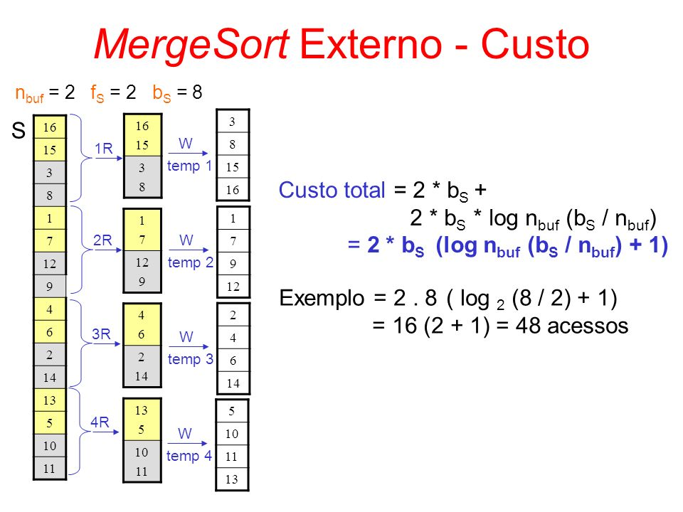 MergeSort Externo - Custo