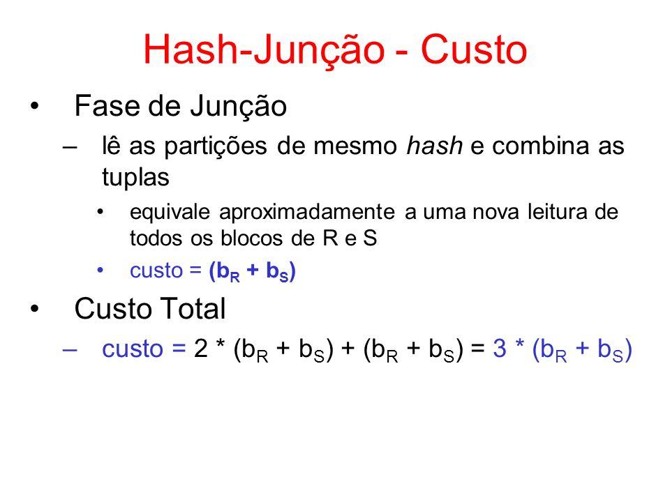 Hash-Junção - Custo Fase de Junção Custo Total