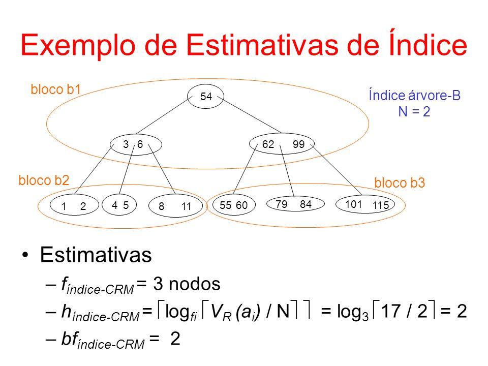 Exemplo de Estimativas de Índice