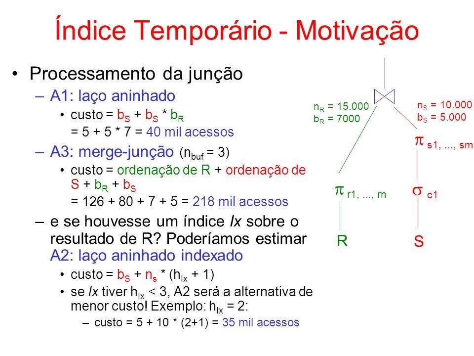 Índice Temporário - Motivação