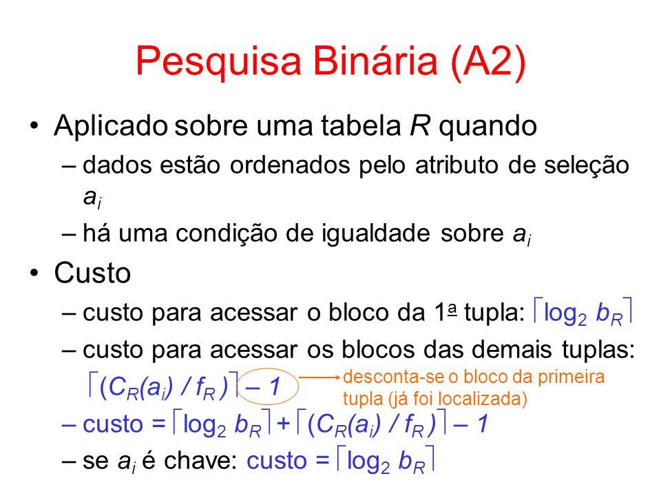 Pesquisa Binária (A2) Aplicado sobre uma tabela R quando Custo