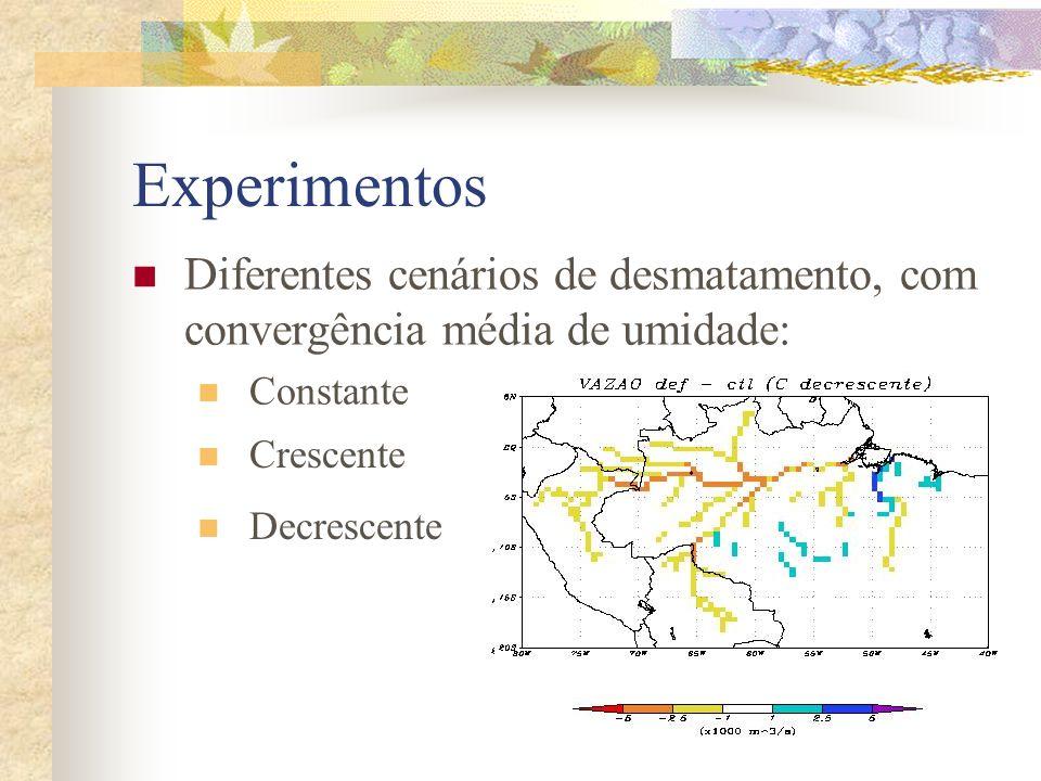 Experimentos Diferentes cenários de desmatamento, com convergência média de umidade: Constante. Crescente.