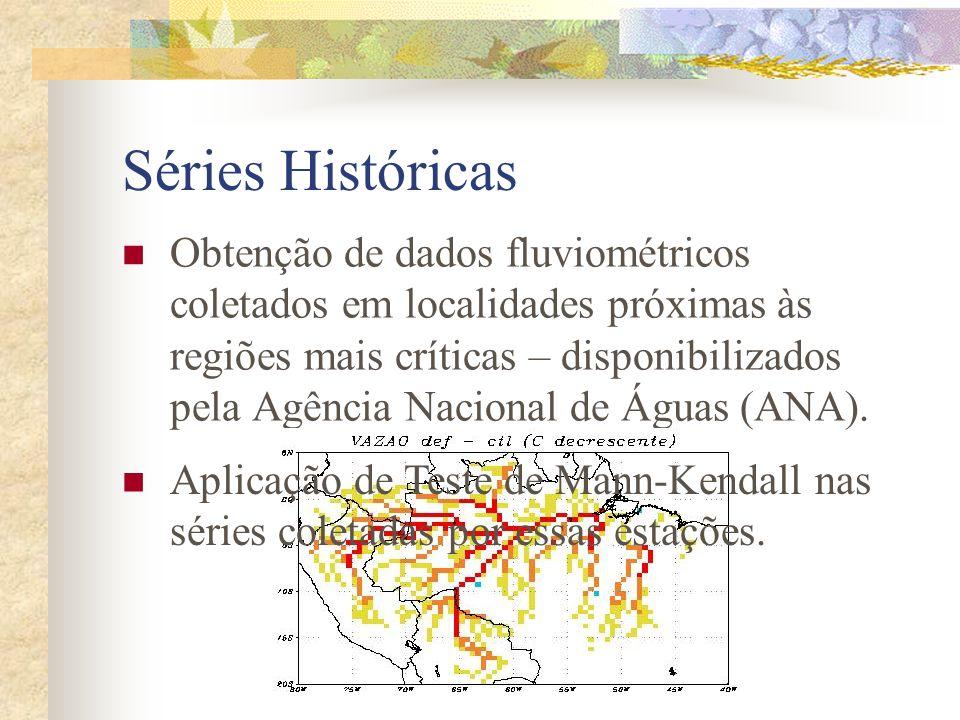 Séries Históricas