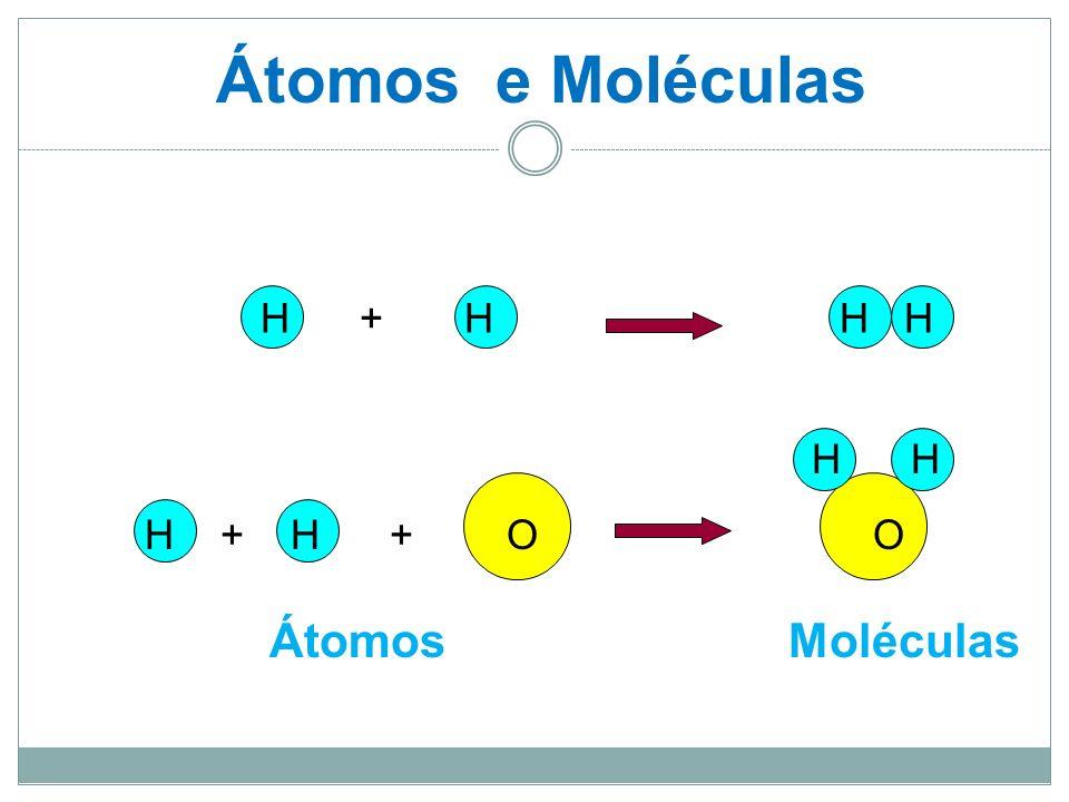 Átomos e Moléculas H + H H H. H H. H + H + O O.