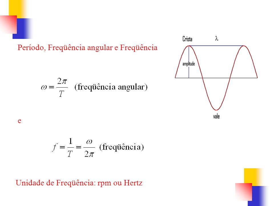 Período, Freqüência angular e Freqüência