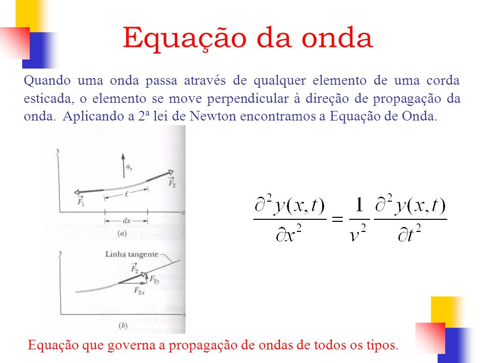 Equação da onda