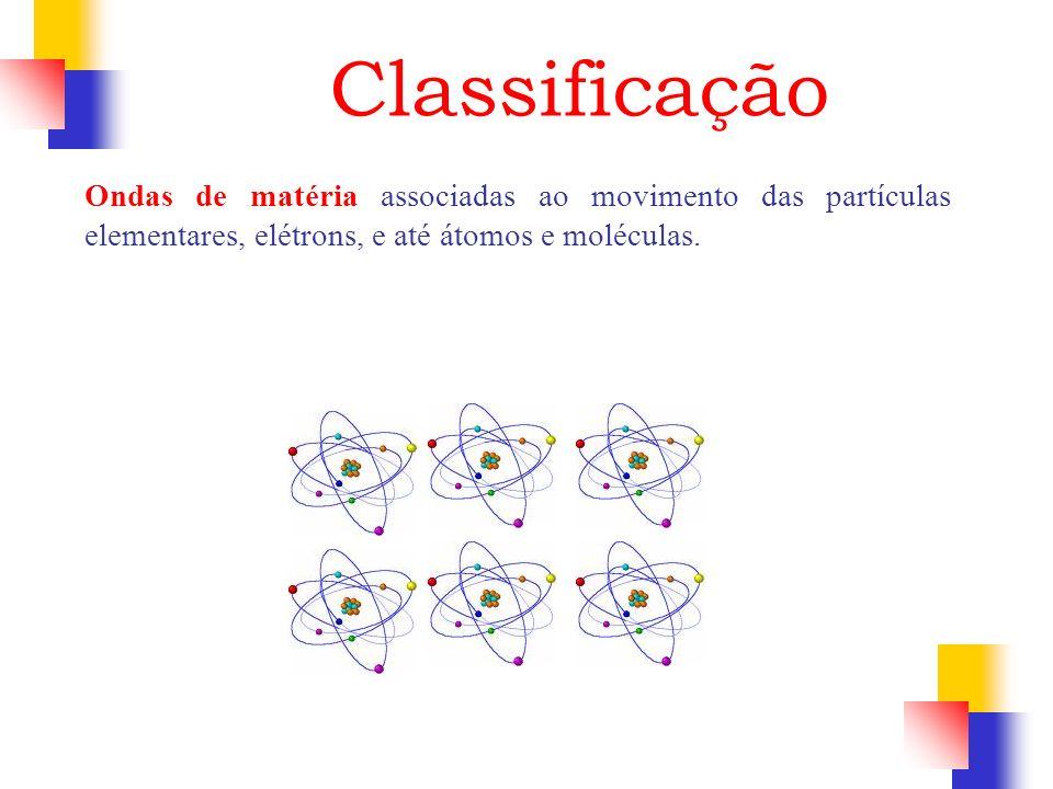 Classificação Ondas de matéria associadas ao movimento das partículas elementares, elétrons, e até átomos e moléculas.