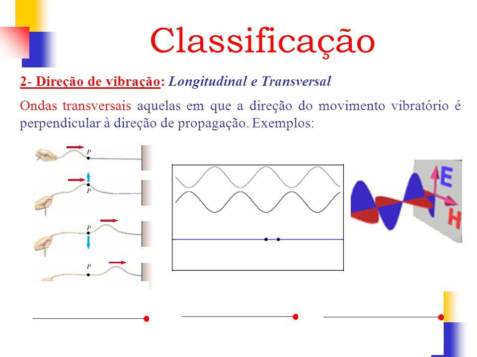 Classificação 2- Direção de vibração: Longitudinal e Transversal