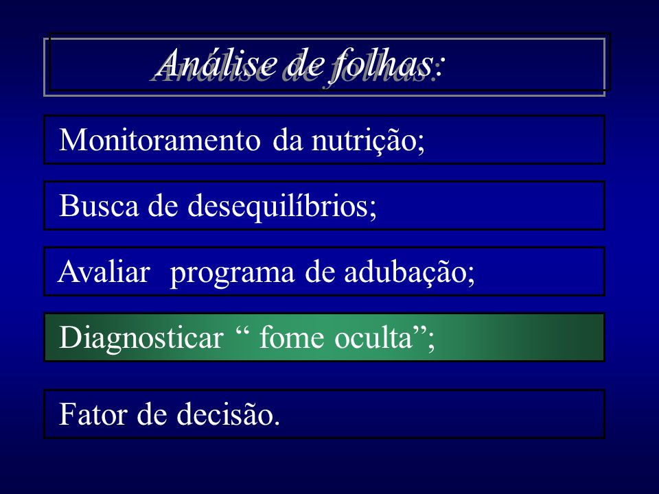 Análise de folhas: Monitoramento da nutrição; Busca de desequilíbrios;