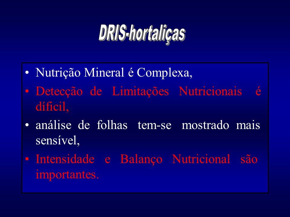 DRIS-hortaliças Nutrição Mineral é Complexa,