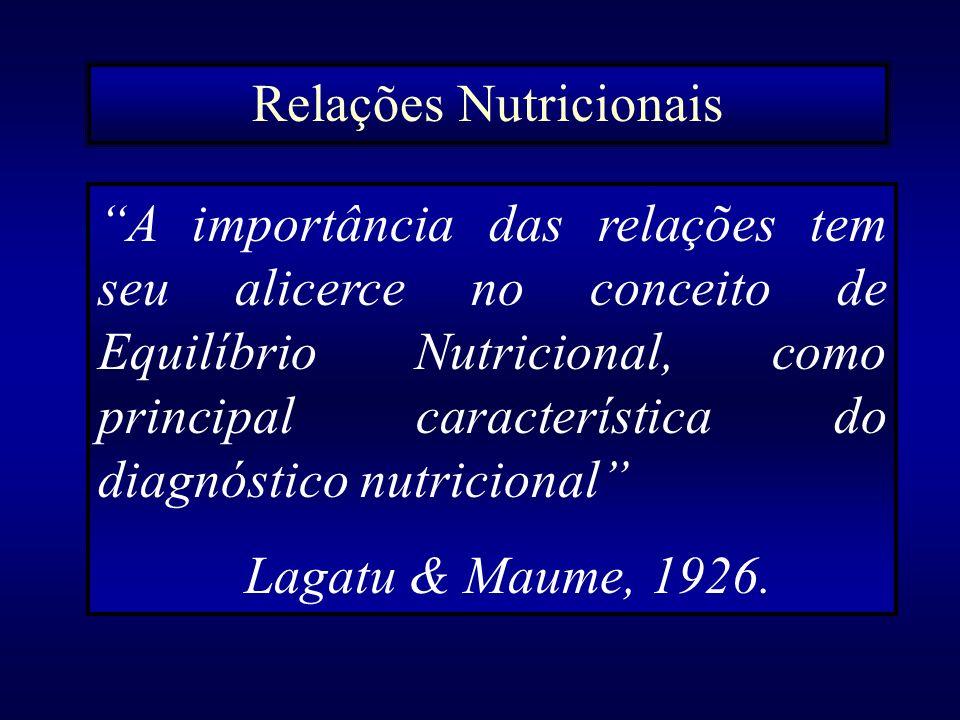 Relações Nutricionais