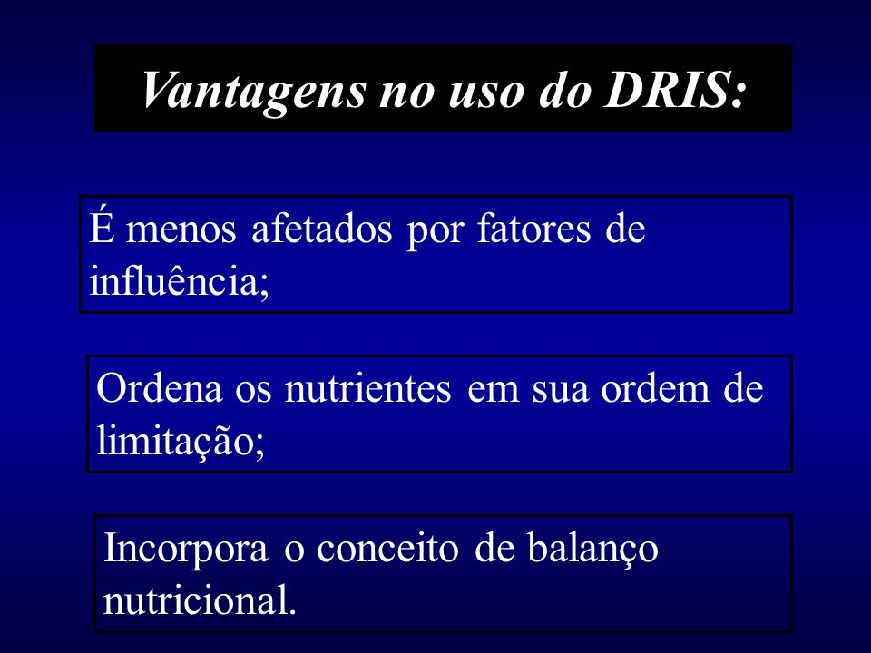 Vantagens no uso do DRIS: