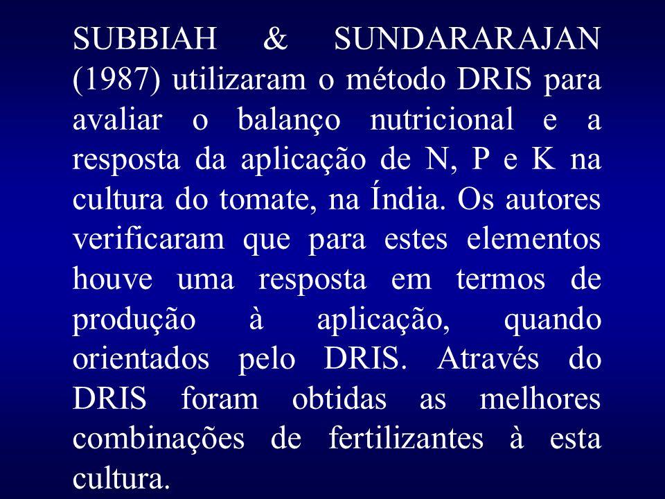 SUBBIAH & SUNDARARAJAN (1987) utilizaram o método DRIS para avaliar o balanço nutricional e a resposta da aplicação de N, P e K na cultura do tomate, na Índia.