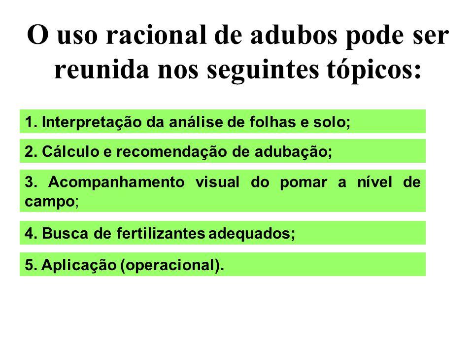 O uso racional de adubos pode ser reunida nos seguintes tópicos: